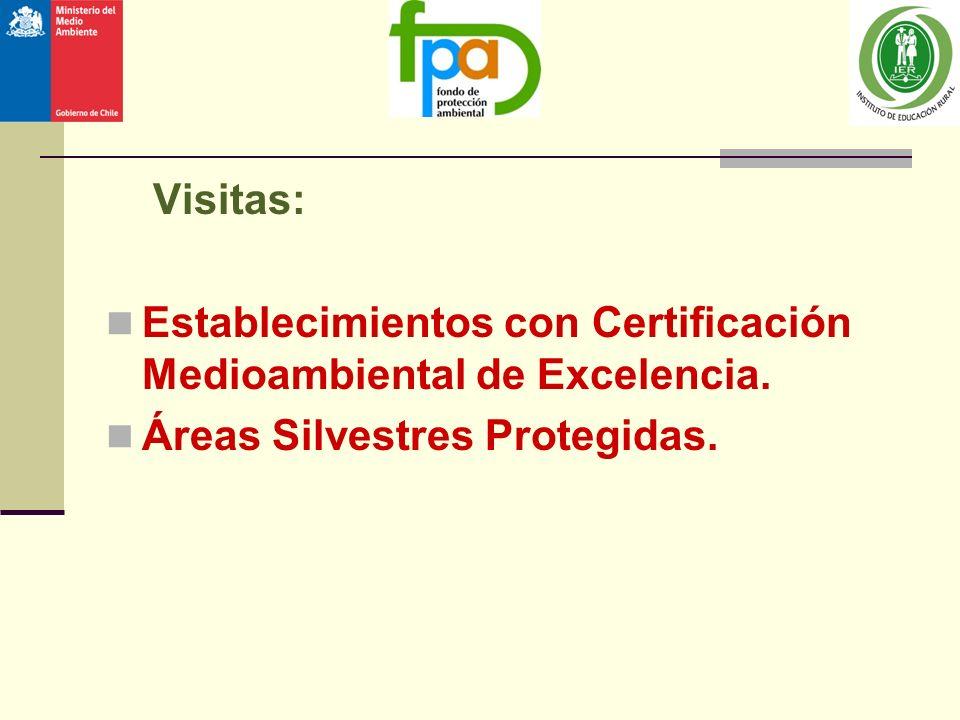 Visitas: Establecimientos con Certificación Medioambiental de Excelencia. Áreas Silvestres Protegidas.