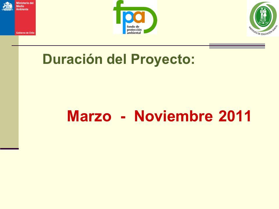 Duración del Proyecto: Marzo - Noviembre 2011