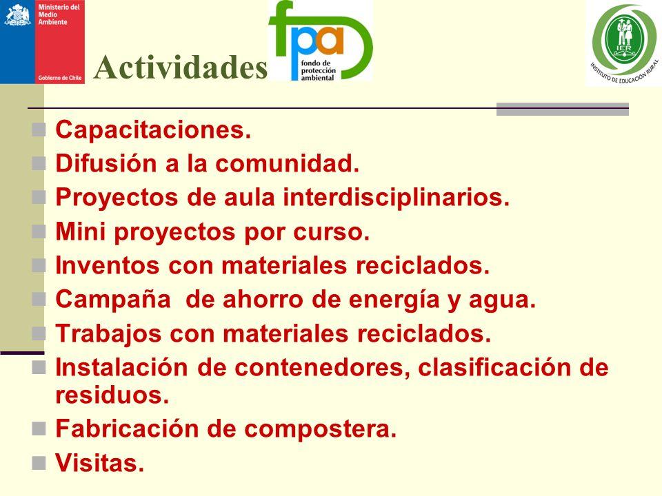 Actividades Capacitaciones. Difusión a la comunidad. Proyectos de aula interdisciplinarios. Mini proyectos por curso. Inventos con materiales reciclad