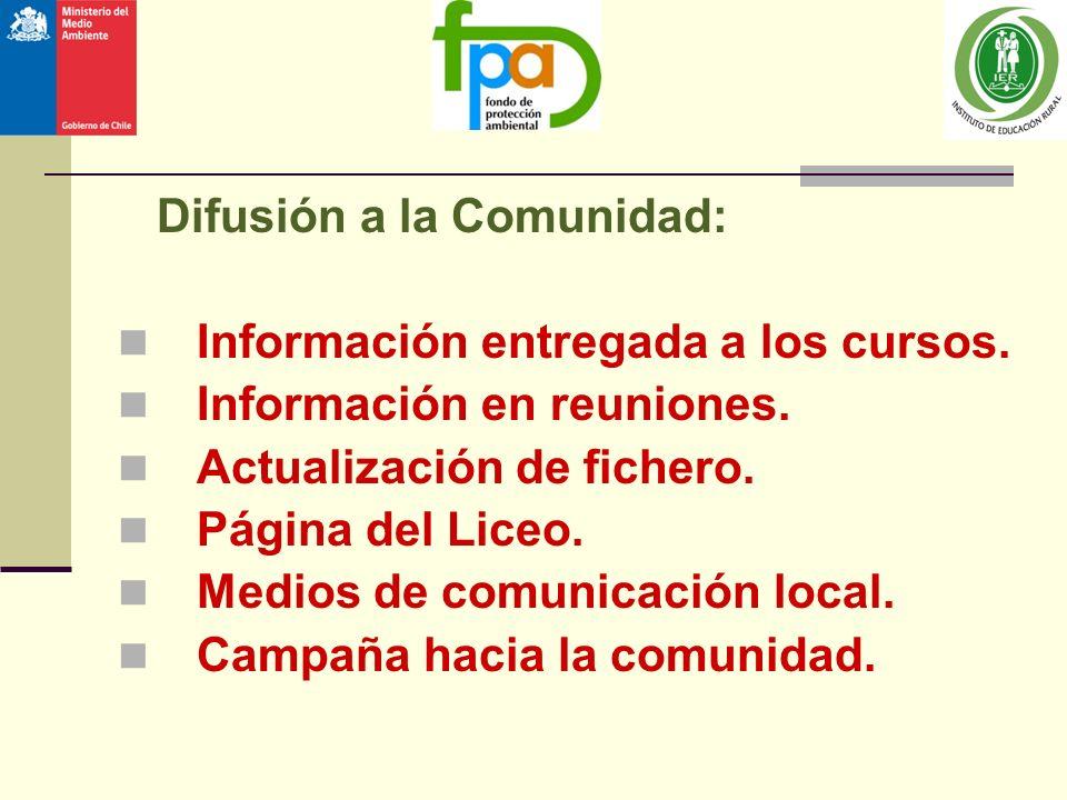 Difusión a la Comunidad: Información entregada a los cursos. Información en reuniones. Actualización de fichero. Página del Liceo. Medios de comunicac