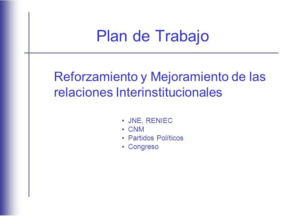 Plan de Trabajo Reforzamiento y Mejoramiento de las relaciones Interinstitucionales JNE, RENIEC CNM Partidos Políticos Congreso
