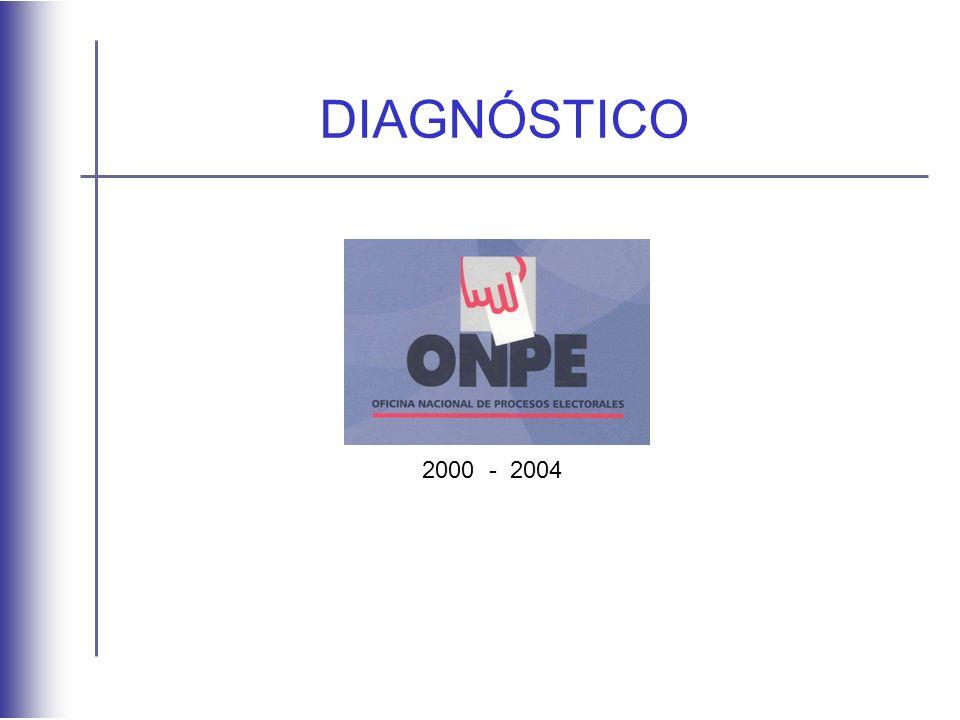 DIAGNÓSTICO 2000 - 2004