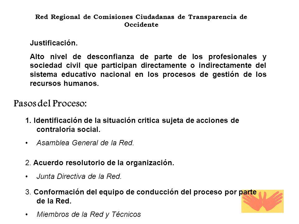 Red Regional de Comisiones Ciudadanas de Transparencia de Occidente Justificación. Alto nivel de desconfianza de parte de los profesionales y sociedad