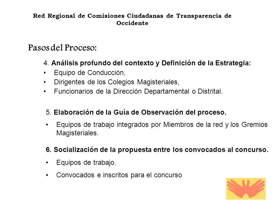 Red Regional de Comisiones Ciudadanas de Transparencia de Occidente Pasos del Proceso: 4. Análisis profundo del contexto y Definición de la Estrategia