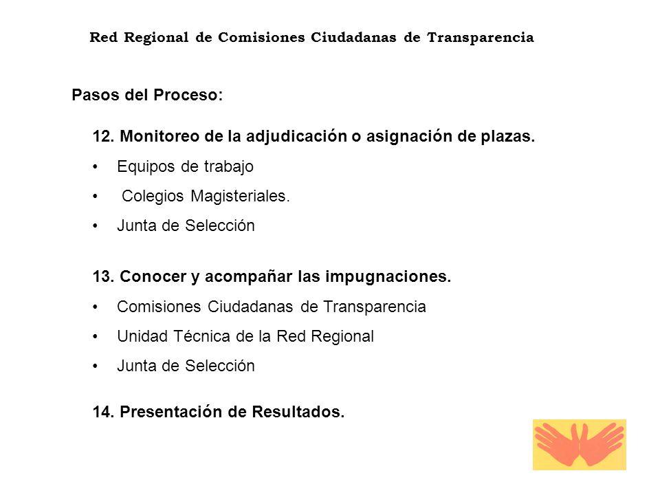 Red Regional de Comisiones Ciudadanas de Transparencia Pasos del Proceso: 12. Monitoreo de la adjudicación o asignación de plazas. Equipos de trabajo