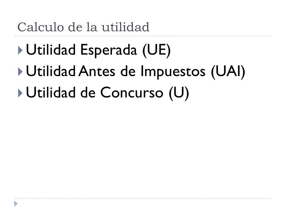 Calculo de la utilidad Utilidad Esperada (UE) Utilidad Antes de Impuestos (UAI) Utilidad de Concurso (U)