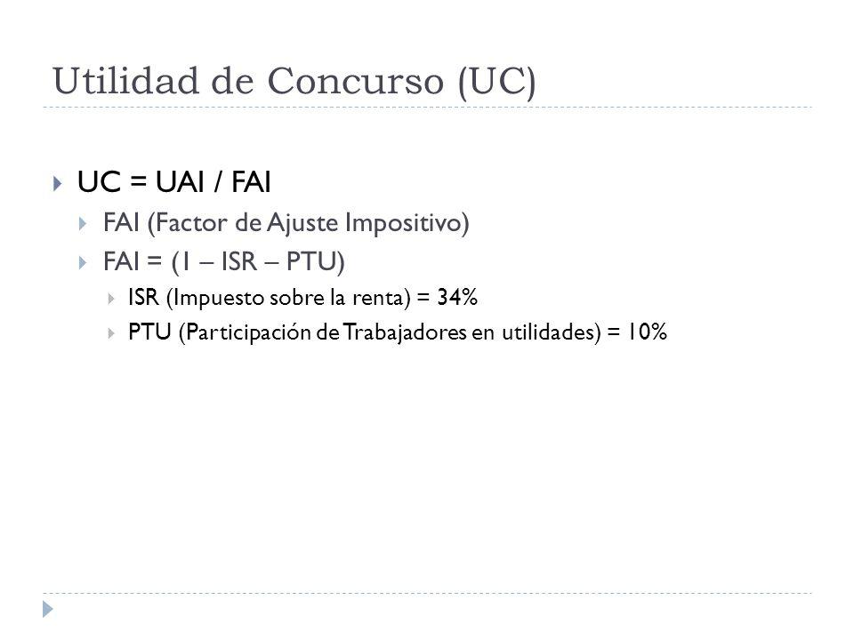 Utilidad de Concurso (UC) UC = UAI / FAI FAI (Factor de Ajuste Impositivo) FAI = (1 – ISR – PTU) ISR (Impuesto sobre la renta) = 34% PTU (Participació