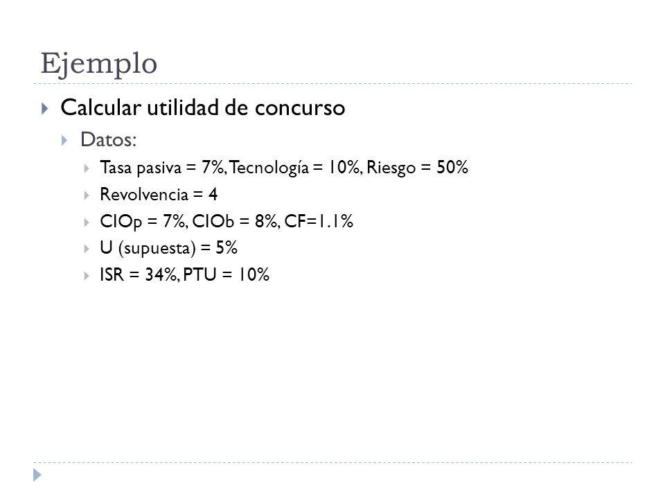 Ejemplo Calcular utilidad de concurso Datos: Tasa pasiva = 7%, Tecnología = 10%, Riesgo = 50% Revolvencia = 4 CIOp = 7%, CIOb = 8%, CF=1.1% U (supuest