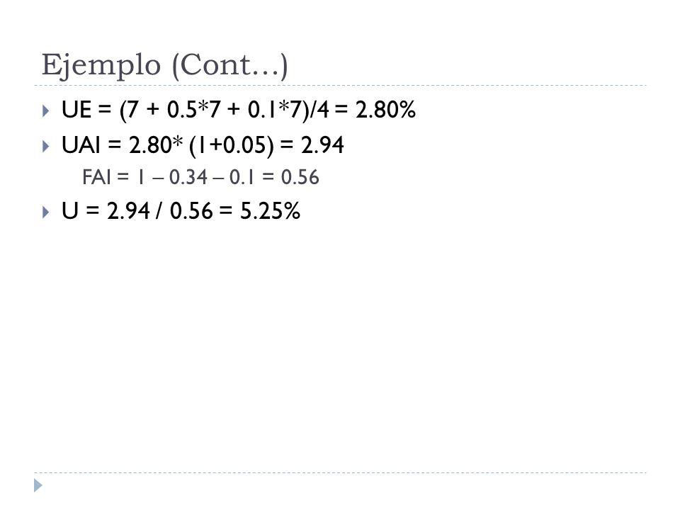 Ejemplo (Cont...) UE = (7 + 0.5*7 + 0.1*7)/4 = 2.80% UAI = 2.80* (1+0.05) = 2.94 FAI = 1 – 0.34 – 0.1 = 0.56 U = 2.94 / 0.56 = 5.25%