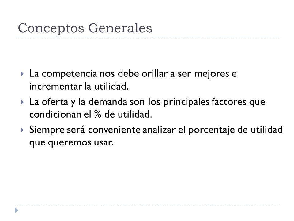 Conceptos Generales La competencia nos debe orillar a ser mejores e incrementar la utilidad. La oferta y la demanda son los principales factores que c