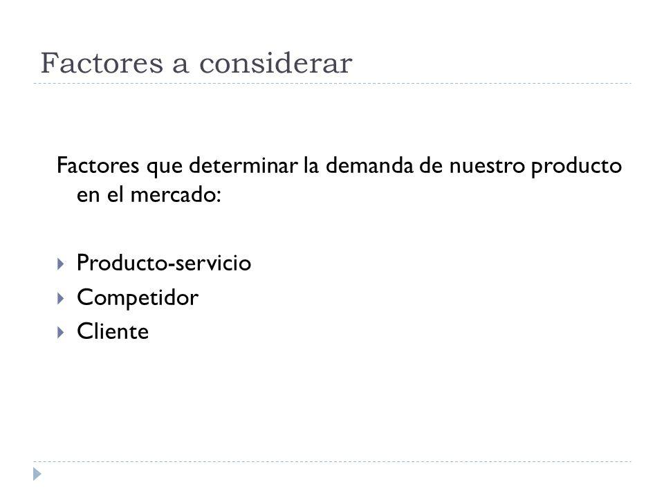 Factores a considerar Factores que determinar la demanda de nuestro producto en el mercado: Producto-servicio Competidor Cliente