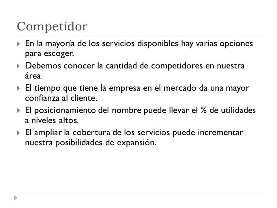 Competidor En la mayoría de los servicios disponibles hay varias opciones para escoger. Debemos conocer la cantidad de competidores en nuestra área. E