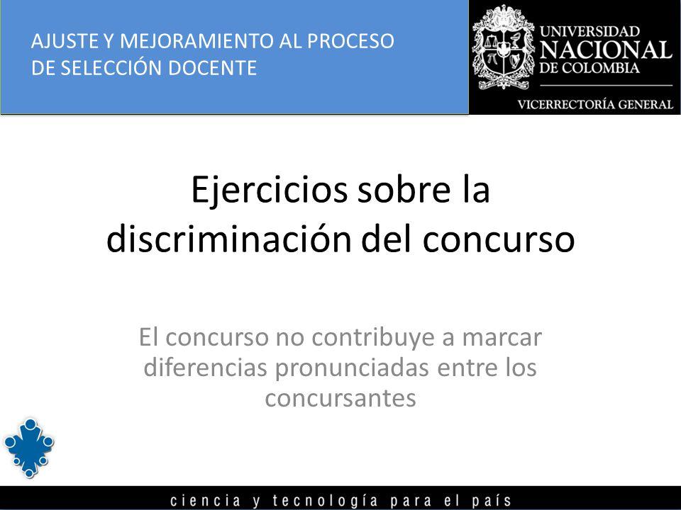 AJUSTE Y MEJORAMIENTO AL PROCESO DE SELECCIÓN DOCENTE Ejercicios sobre la discriminación del concurso El concurso no contribuye a marcar diferencias pronunciadas entre los concursantes