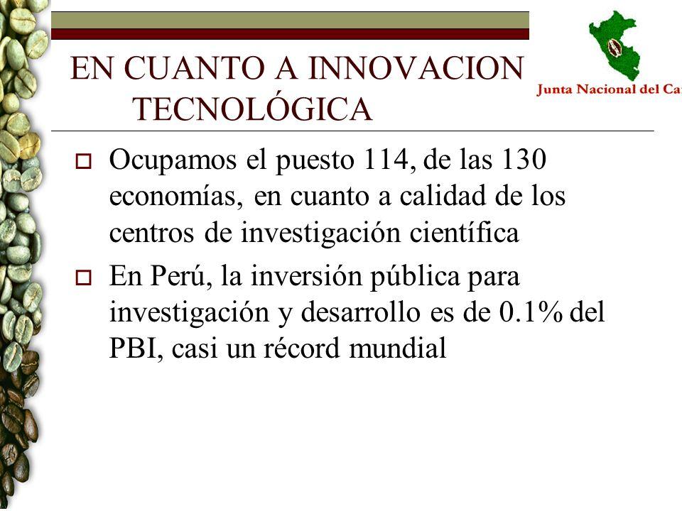 EN CUANTO A INNOVACION TECNOLÓGICA Ocupamos el puesto 114, de las 130 economías, en cuanto a calidad de los centros de investigación científica En Per