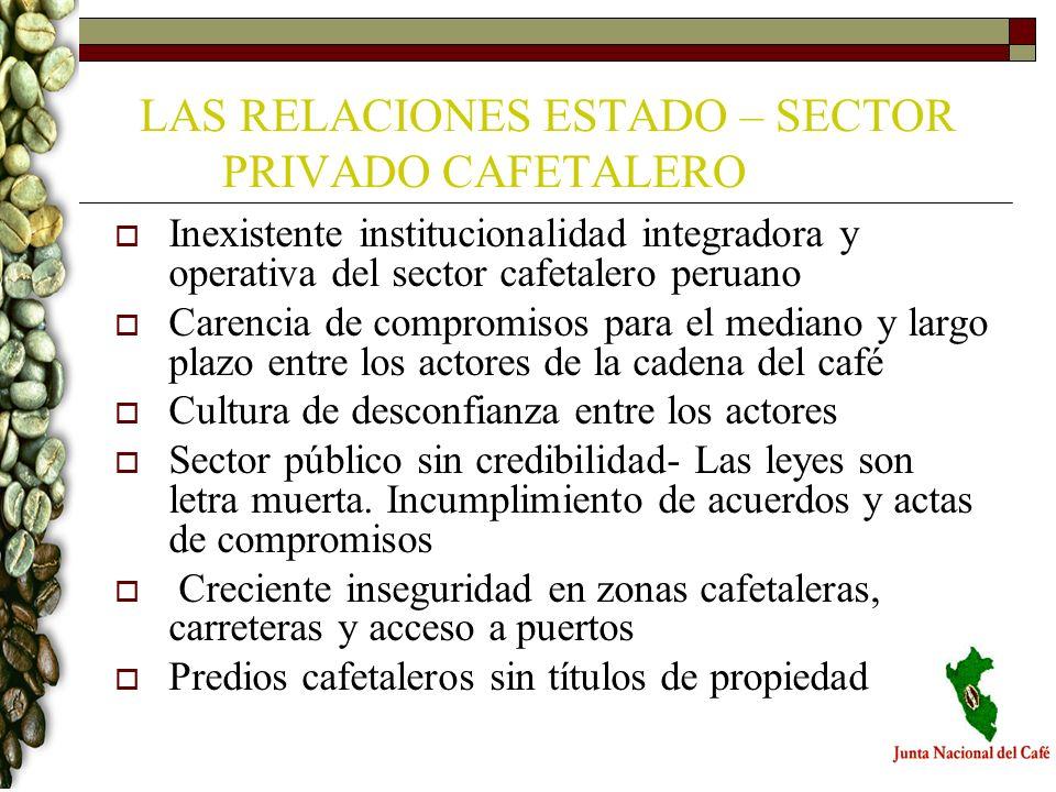 LAS RELACIONES ESTADO – SECTOR PRIVADO CAFETALERO Inexistente institucionalidad integradora y operativa del sector cafetalero peruano Carencia de comp