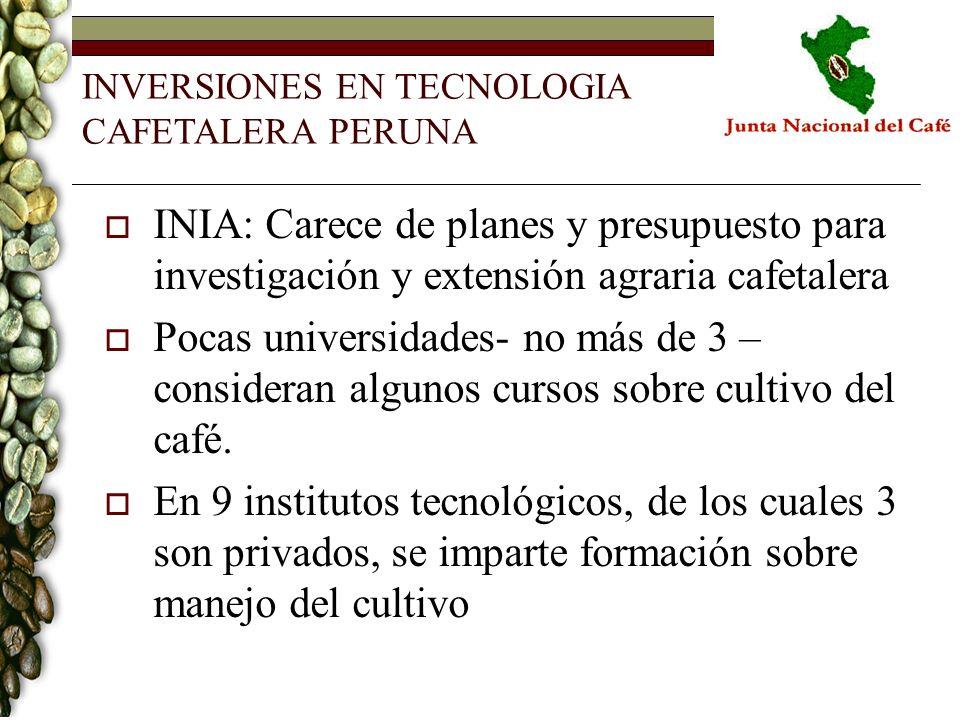 INVERSIONES EN OTROS PAISES CAFETALEROS Colombia - cuenta con 725 millones de dólares para renovar 350 mil hectáreas en próximos 4 años.