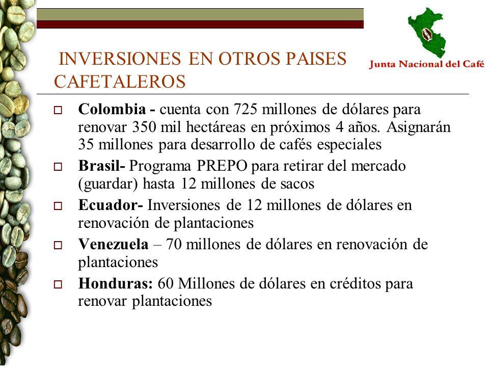 INVERSIONES EN OTROS PAISES CAFETALEROS Colombia - cuenta con 725 millones de dólares para renovar 350 mil hectáreas en próximos 4 años. Asignarán 35
