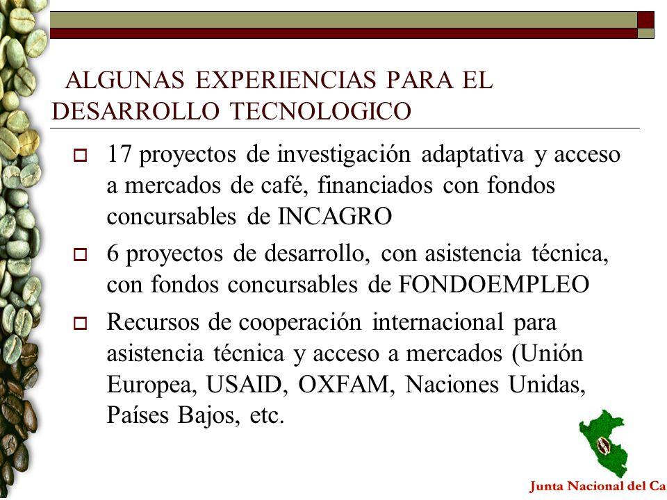 ALGUNAS EXPERIENCIAS PARA EL DESARROLLO TECNOLOGICO 17 proyectos de investigación adaptativa y acceso a mercados de café, financiados con fondos concu