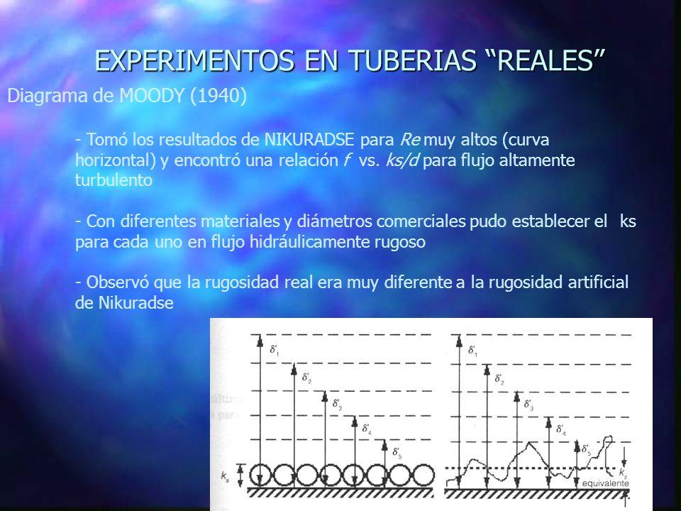 EXPERIMENTOS EN TUBERIAS REALES Diagrama de MOODY (1940) - Tomó los resultados de NIKURADSE para Re muy altos (curva horizontal) y encontró una relaci