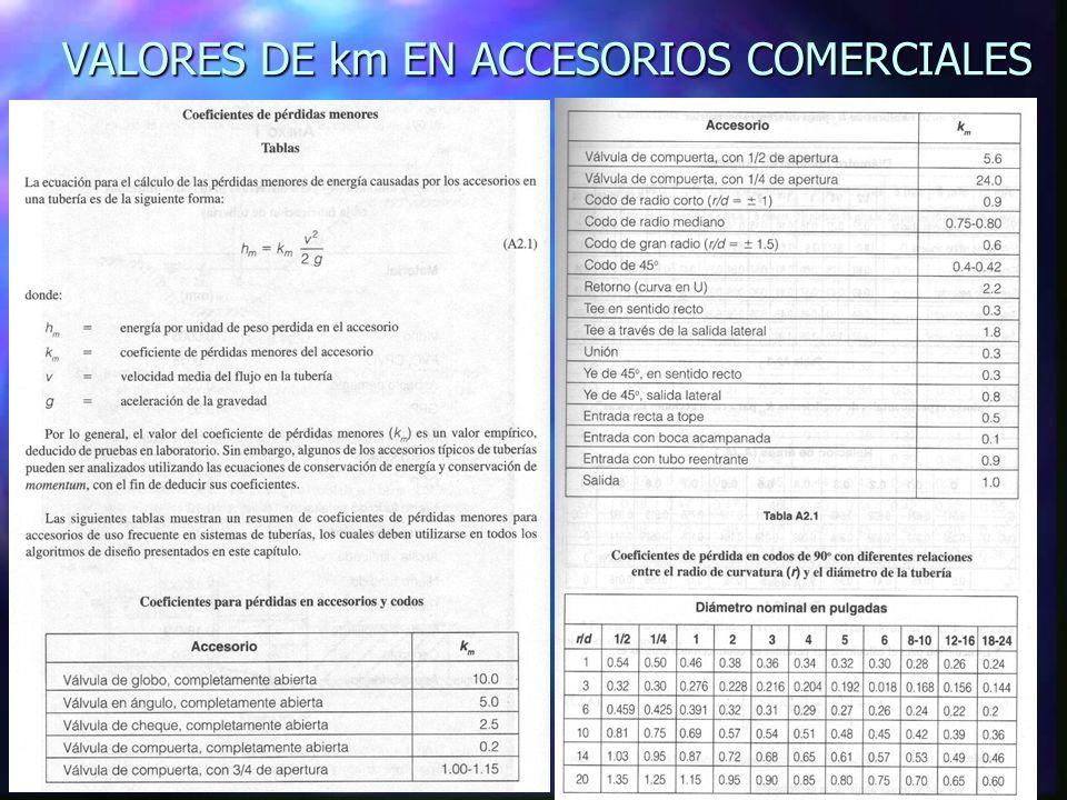 VALORES DE km EN ACCESORIOS COMERCIALES
