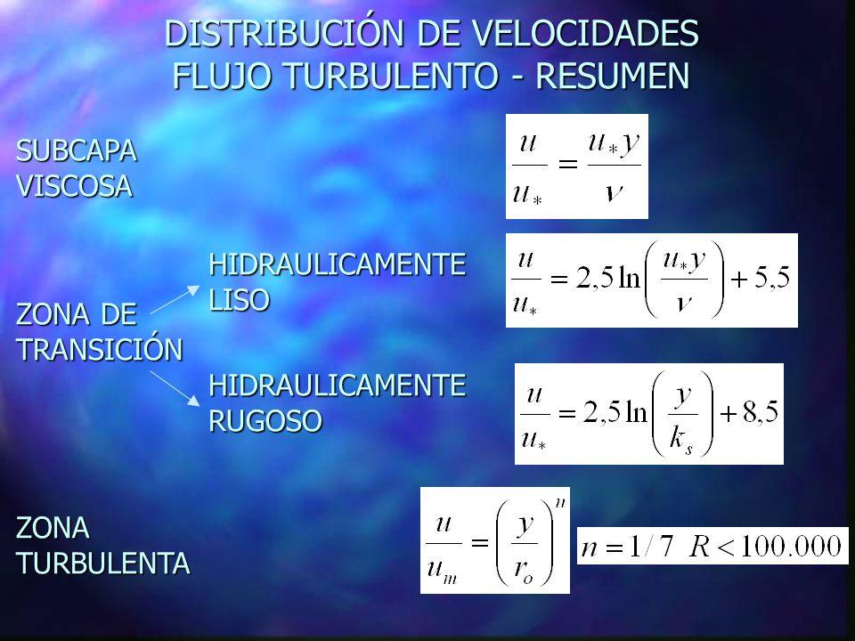 Ecuación de DARCY - WEISBACH para pérdidas de carga por fricción ANÁLISIS DIMENSIONAL FRICCIÓN en TUBERIAS CIRCULARES