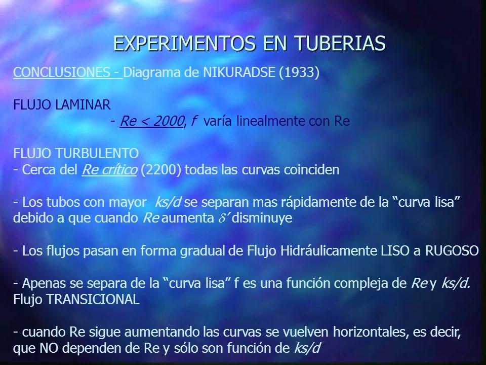 EXPERIMENTOS EN TUBERIAS CONCLUSIONES - Diagrama de NIKURADSE (1933) FLUJO LAMINAR - Re < 2000, f varía linealmente con Re FLUJO TURBULENTO - Cerca de