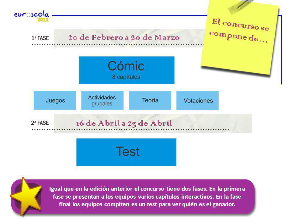 El concurso se compone de… Igual que en la edición anterior el concurso tiene dos fases.