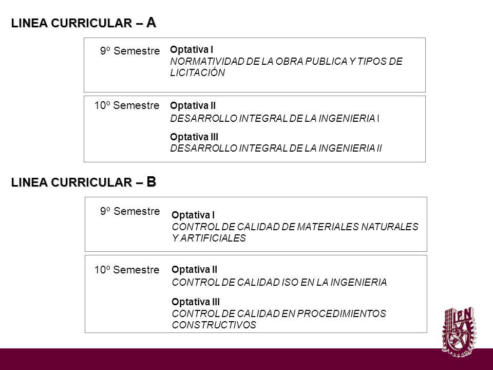 LINEA CURRICULAR – A LINEA CURRICULAR – B 9º Semestre Optativa I NORMATIVIDAD DE LA OBRA PUBLICA Y TIPOS DE LICITACIÓN Optativa II DESARROLLO INTEGRAL