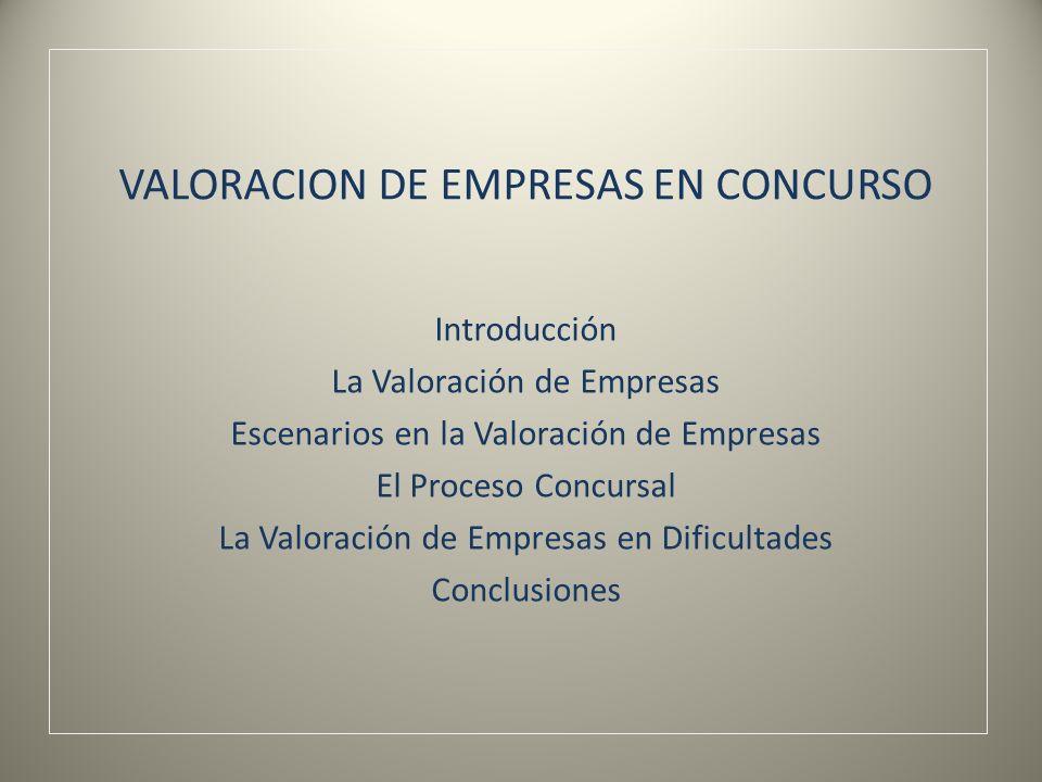 VALORACION DE EMPRESAS EN CONCURSO Introducción La Valoración de Empresas Escenarios en la Valoración de Empresas El Proceso Concursal La Valoración d