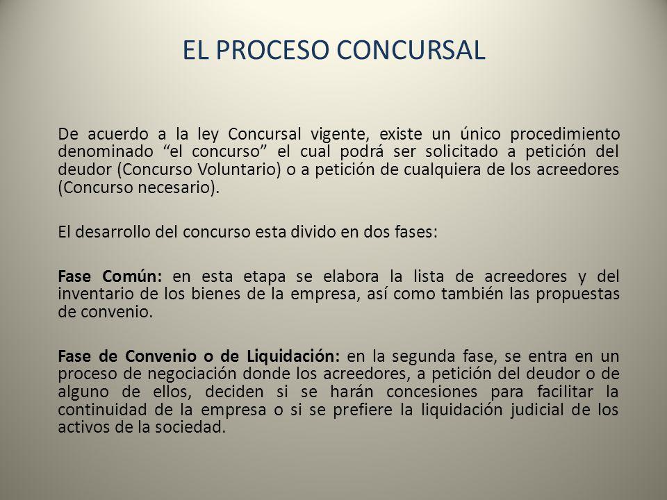 EL PROCESO CONCURSAL De acuerdo a la ley Concursal vigente, existe un único procedimiento denominado el concurso el cual podrá ser solicitado a petici