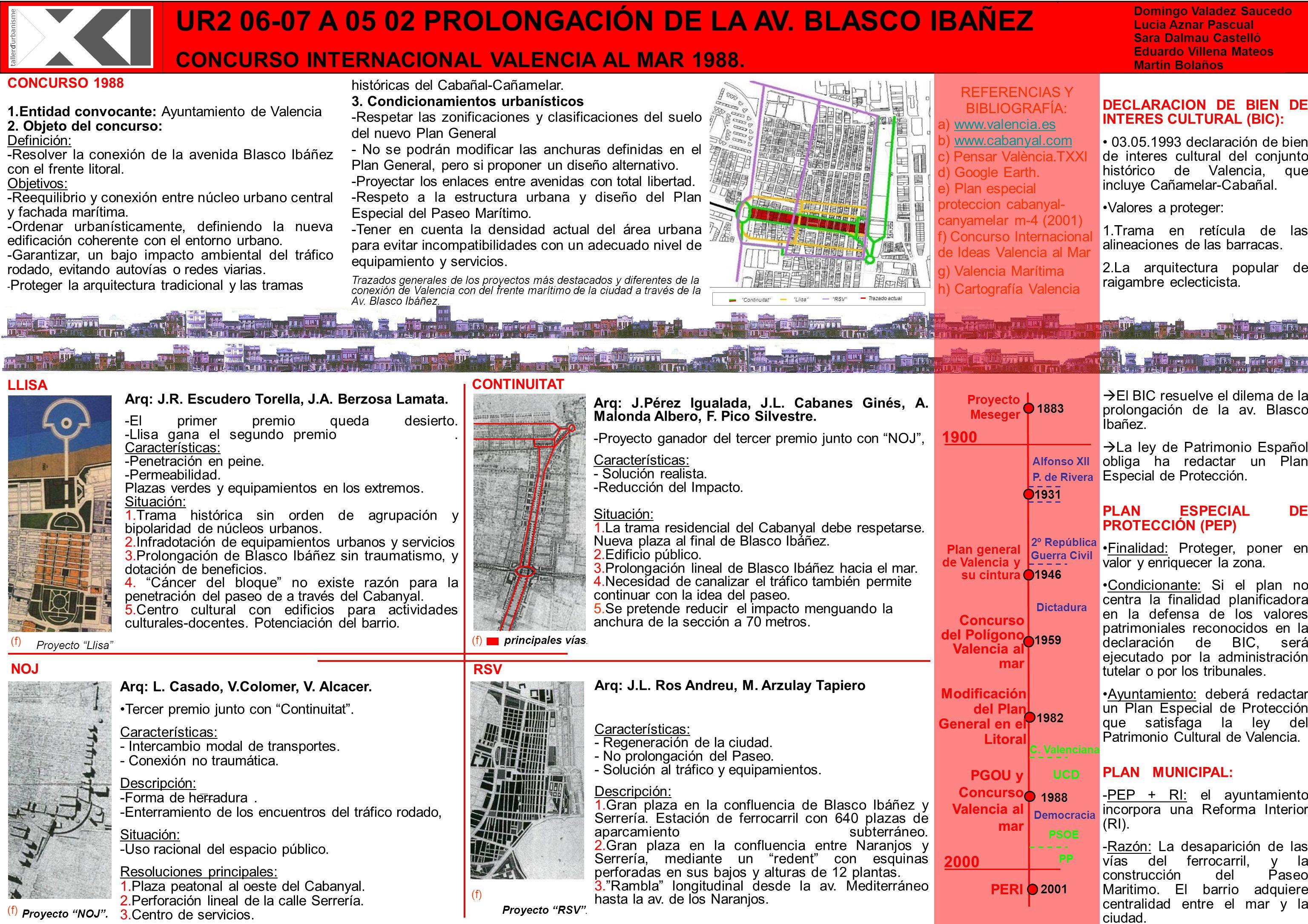 Título del Trabajo UR2 06-07 Fase A GG PP Título del Trabajo Apellido Apellido, Nombre Arq: J.Pérez Igualada, J.L. Cabanes Ginés, A. Malonda Albero, F