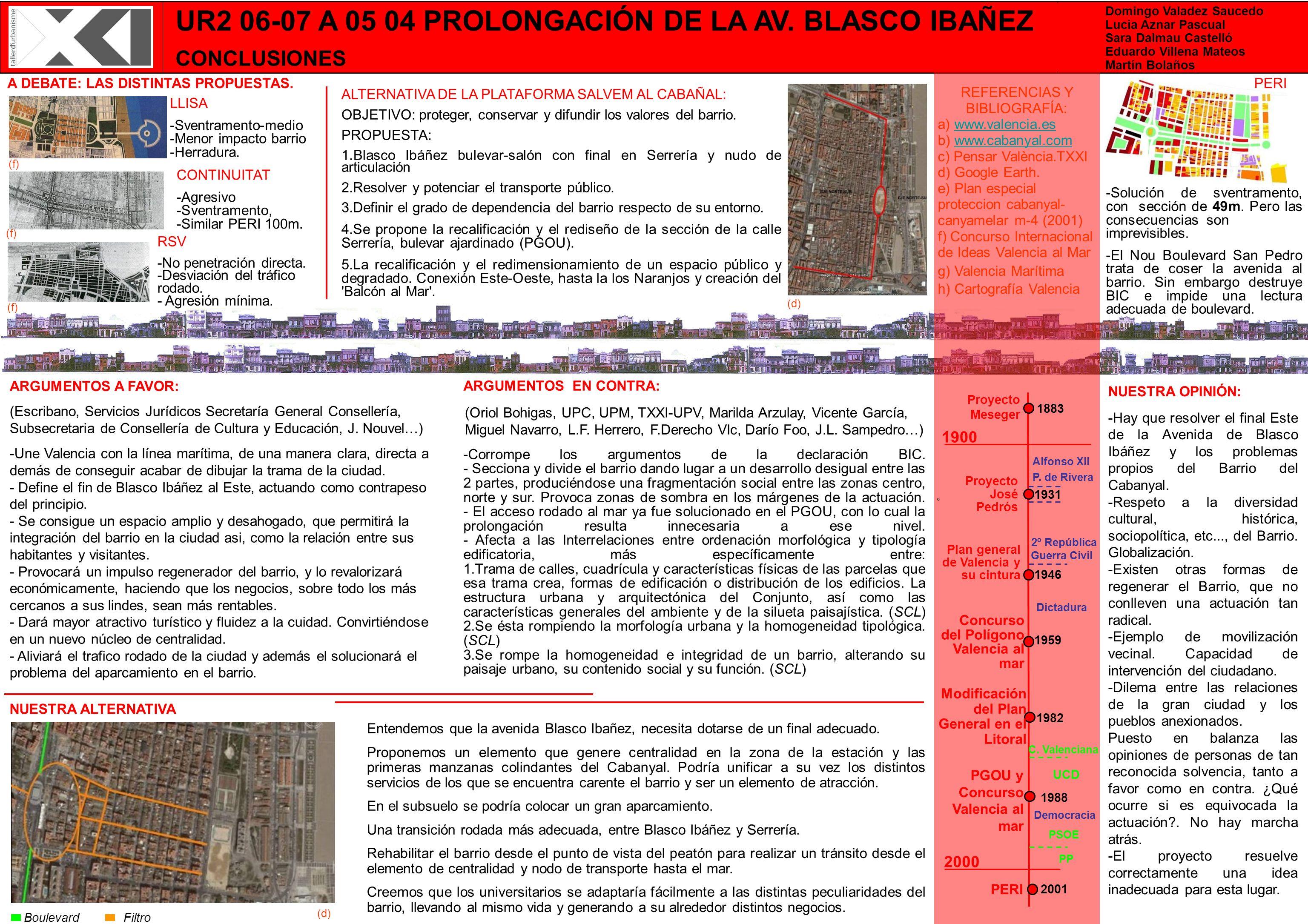 Título del Trabajo UR2 06-07 Fase A GG PP Título del Trabajo Apellido Apellido, Nombre CONCLUSIONES A DEBATE: LAS DISTINTAS PROPUESTAS. º 1900 2000 Pr