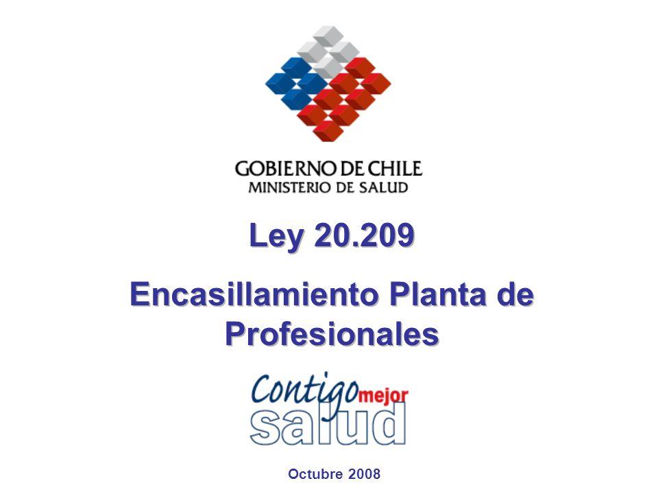 Ley 20.209 Encasillamiento Planta de Profesionales Ley 20.209 Encasillamiento Planta de Profesionales Octubre 2008