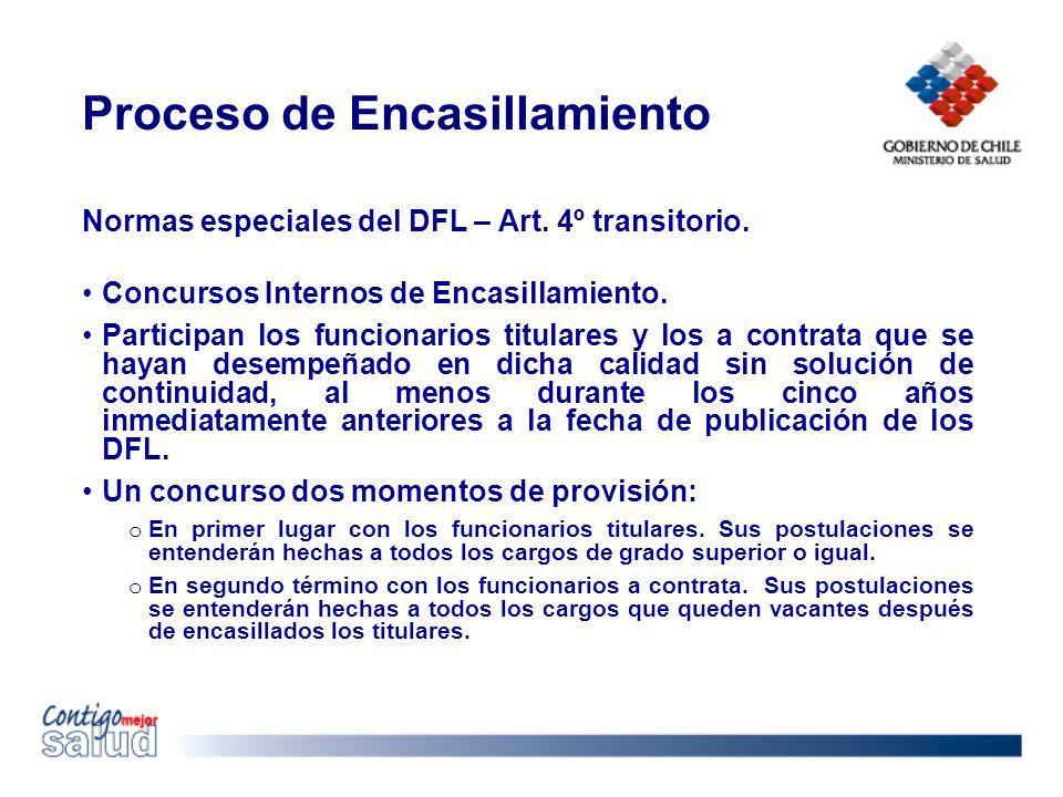 Proceso de Encasillamiento Normas especiales del DFL – Art.