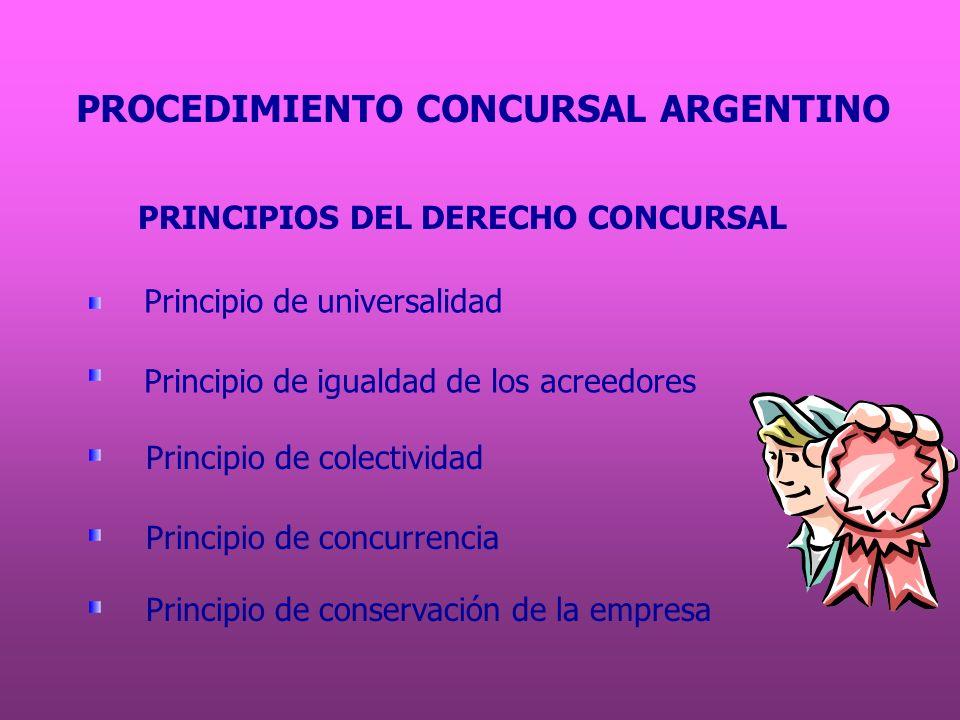 PROCEDIMIENTO CONCURSAL ARGENTINO LA PETICION DE QUIEBRA Finalidad Diferencias con la ejecución individual Pedido de quiebra, ¿juicio ejecutivísimo.