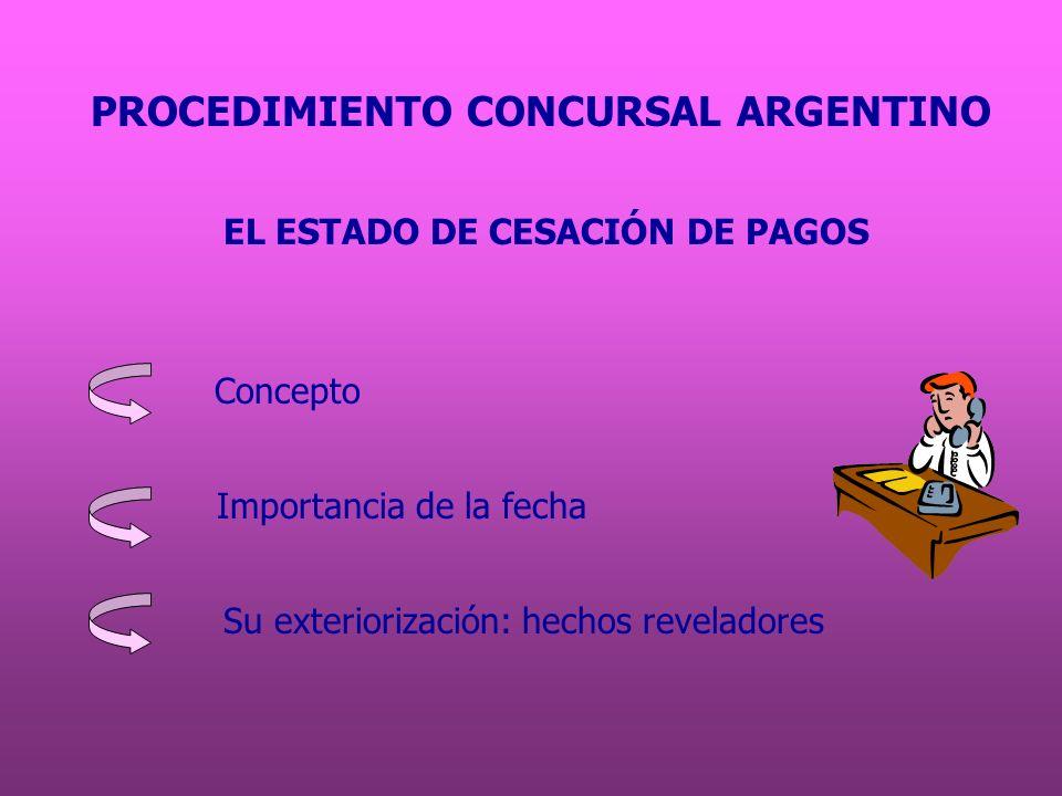PROCEDIMIENTO CONCURSAL ARGENTINO HECHOS REVELADORES Reconocimiento judicial o extrajudicial Mora en el cumplimiento de una obligación.
