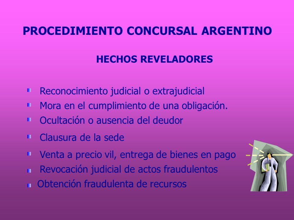 PROCEDIMIENTO CONCURSAL ARGENTINO da.da.