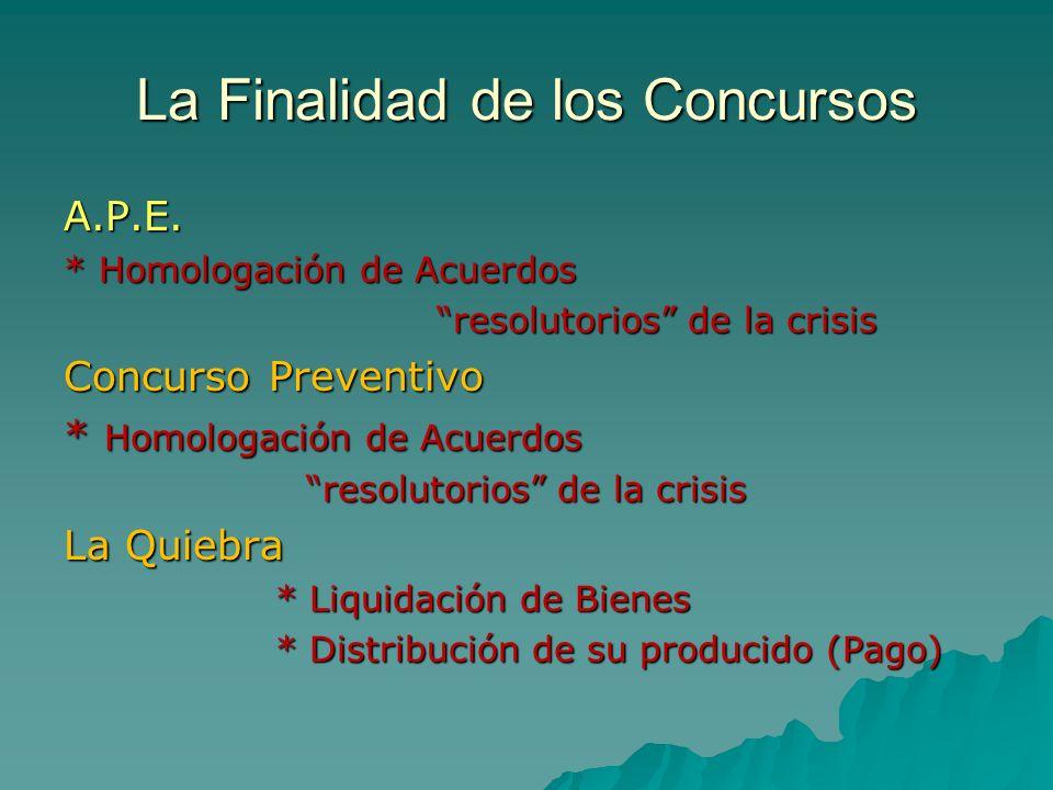La Finalidad de los Concursos A.P.E. * Homologación de Acuerdos resolutorios de la crisis resolutorios de la crisis Concurso Preventivo * Homologación