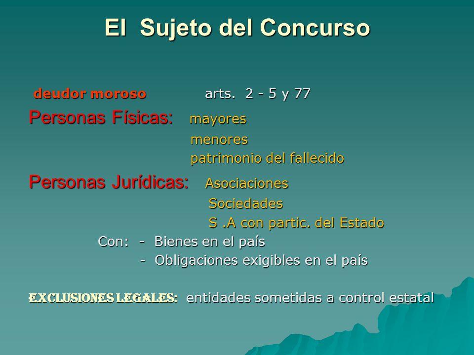 El Sujeto del Concurso deudor moroso arts. 2 - 5 y 77 deudor moroso arts. 2 - 5 y 77 Personas Físicas: mayores menores menores patrimonio del fallecid