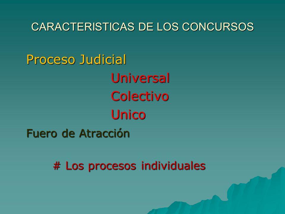CARACTERISTICAS DE LOS CONCURSOS Proceso Judicial Proceso Judicial Universal Universal Colectivo Colectivo Unico Unico Fuero de Atracción Fuero de Atr