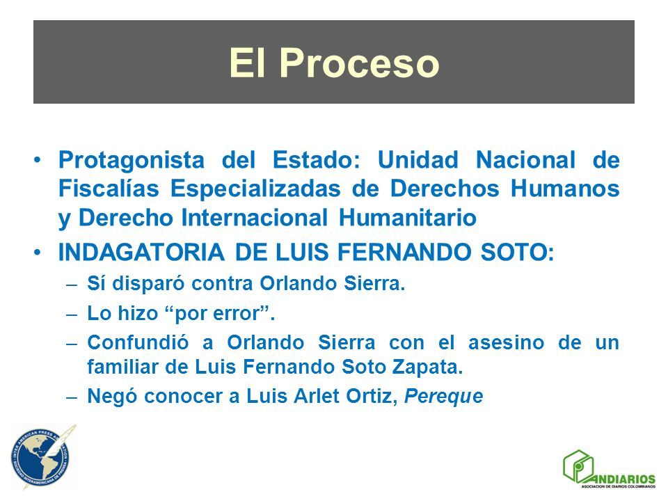 El Proceso Protagonista del Estado: Unidad Nacional de Fiscalías Especializadas de Derechos Humanos y Derecho Internacional Humanitario INDAGATORIA DE