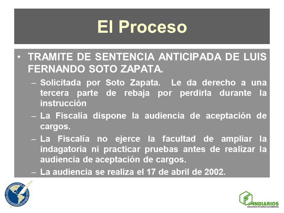El Proceso TRAMITE DE SENTENCIA ANTICIPADA DE LUIS FERNANDO SOTO ZAPATA. –Solicitada por Soto Zapata. Le da derecho a una tercera parte de rebaja por