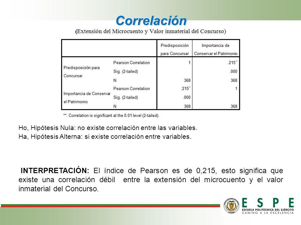 Correlación Ho, Hipótesis Nula: no existe correlación entre las variables. Ha, Hipótesis Alterna: si existe correlación entre variables. INTERPRETACIÓ