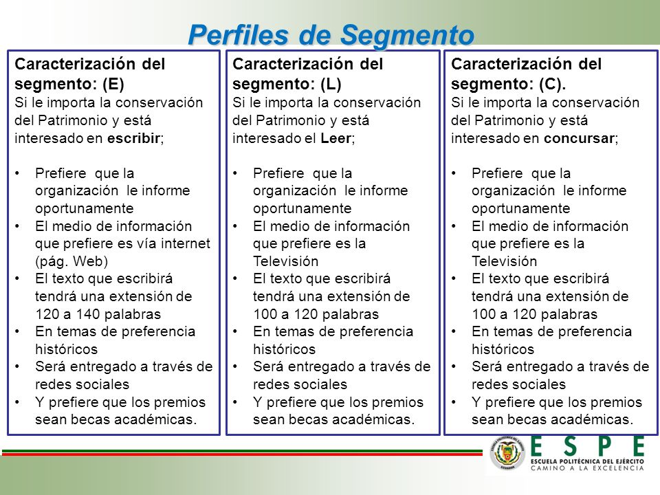 Caracterización del segmento: (E) Si le importa la conservación del Patrimonio y está interesado en escribir; Prefiere que la organización le informe