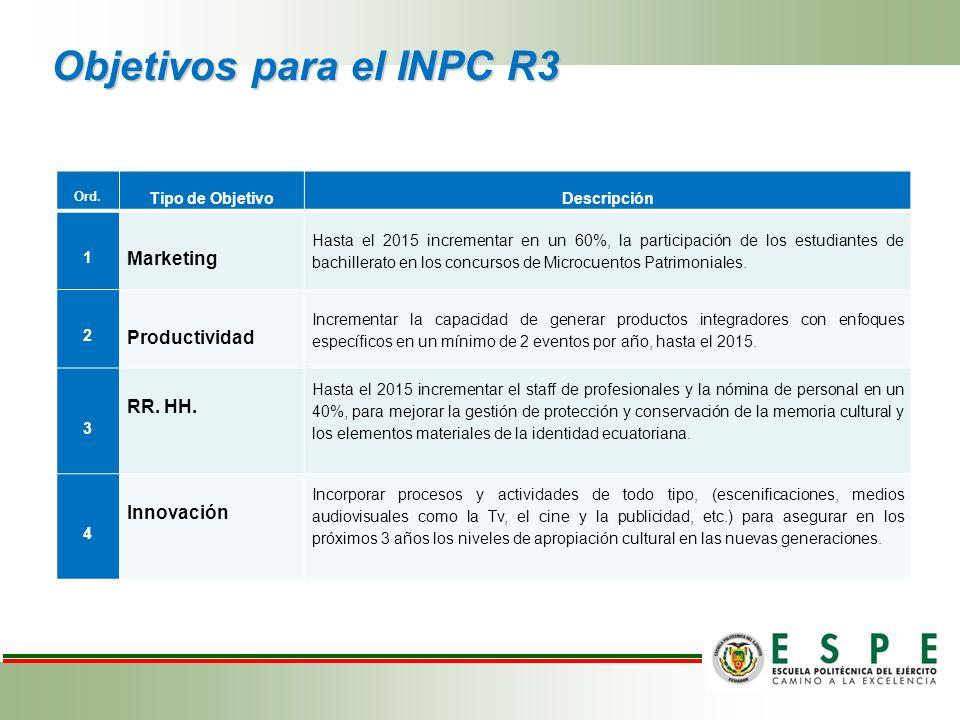 Objetivos para el INPC R3 Ord. Tipo de ObjetivoDescripción 1 Marketing Hasta el 2015 incrementar en un 60%, la participación de los estudiantes de bac