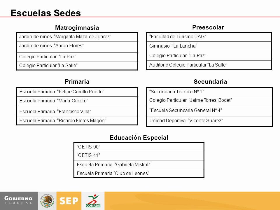 Escuelas Sedes Jardín de niños Margarita Maza de Juárez Jardín de niños Aarón Flores Colegio Particular La Paz Colegio Particular La Salle Matrogimnas