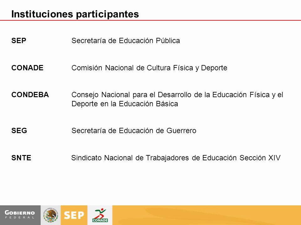 Instituciones participantes SEPSecretaría de Educación Pública CONADEComisión Nacional de Cultura Física y Deporte CONDEBAConsejo Nacional para el Des