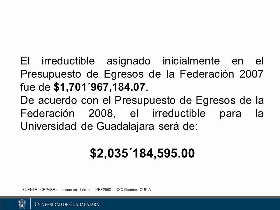 El irreductible asignado inicialmente en el Presupuesto de Egresos de la Federación 2007 fue de $1,701´967,184.07.