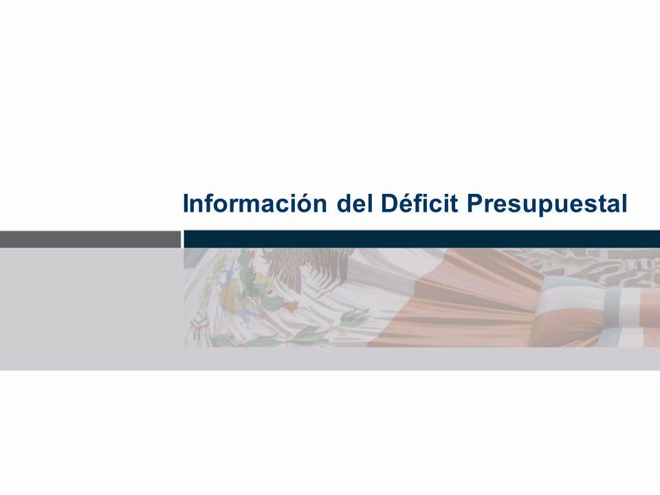 Información del Déficit Presupuestal