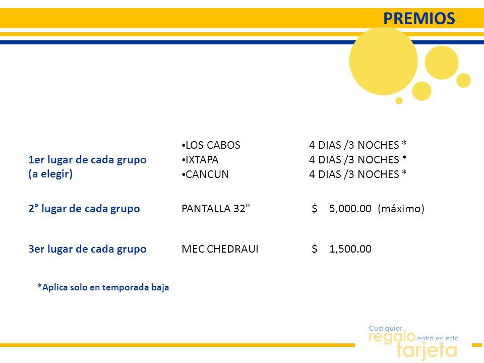 PREMIOS 1er lugar de cada grupo (a elegir) LOS CABOS4 DIAS /3 NOCHES * IXTAPA4 DIAS /3 NOCHES * CANCUN4 DIAS /3 NOCHES * 2° lugar de cada grupoPANTALL